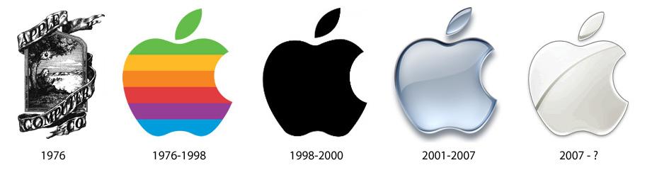 simbolos-apple