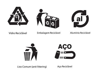 Simbolos De Reciclagem