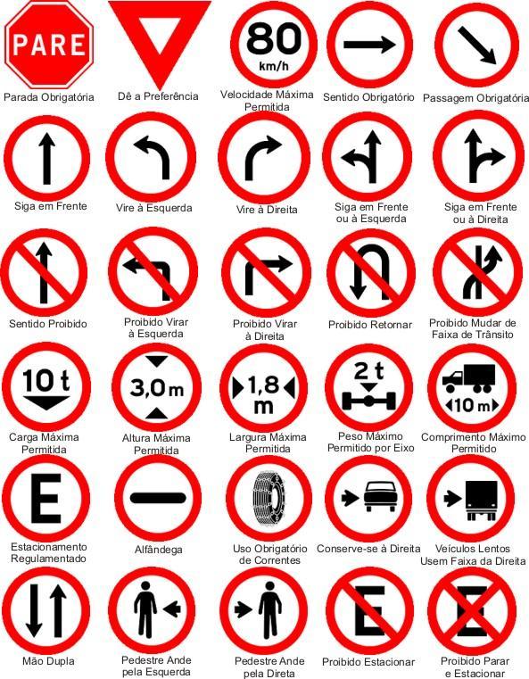 simbolos-de-transito-placas-regulamentacao