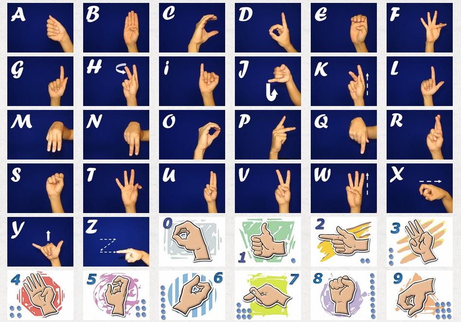 alfabeto-em-libras-simbolos