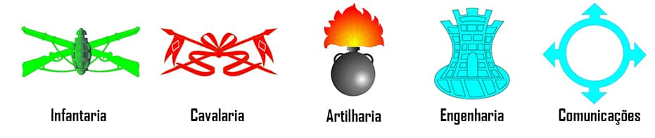 armas-simbolos-exercito