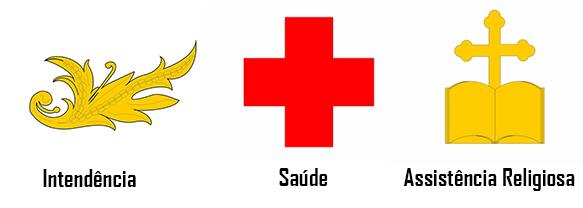 servico-exercito-simbolos
