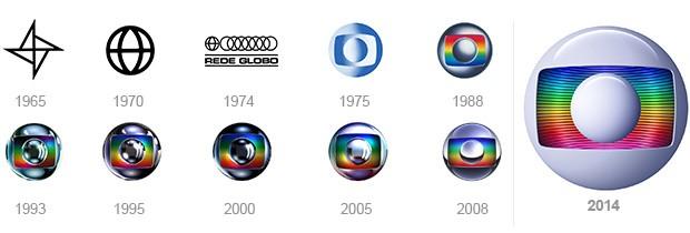 símbolos da Globo ao longo dos anos