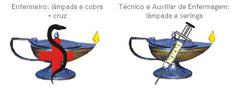 simbolo-enfermagem-tecnico