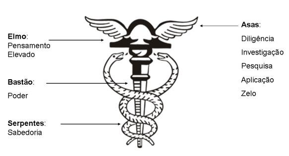 símbolo da contabilidade